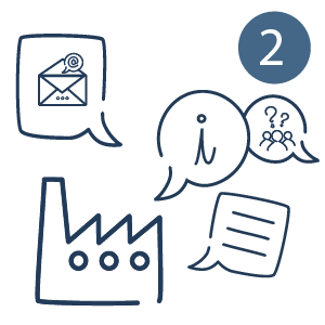 Communicate Directly with affected employees in emergencies